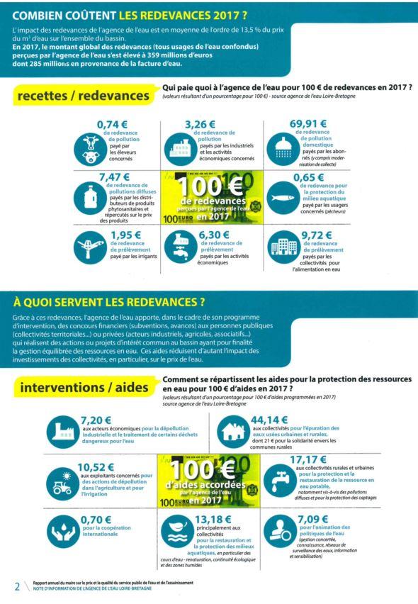 Agence de l'eau Loire-Bretagne 2